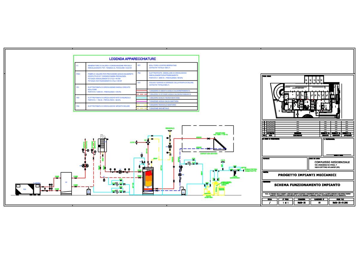Schema Elettrico Funzionale : I nostri lavori r m studio tecnico