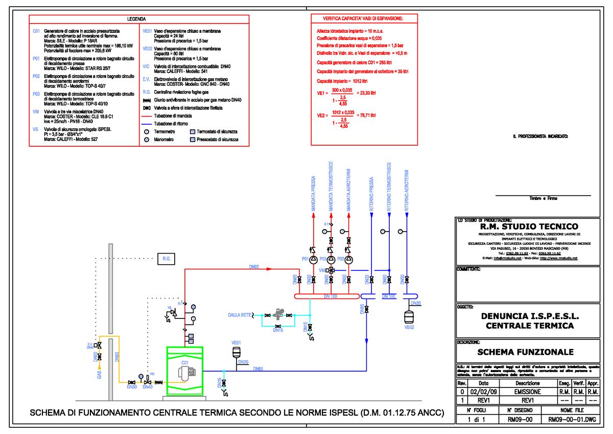 Schema elettrico centrale termica fare di una mosca for Schema impianto elettrico casa